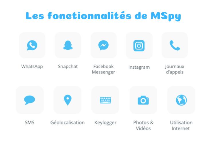 mspy-android-mspy-avis-mspy-iphone-mspy-gratuit-mspy-installation-meilleur-logiciel-espion